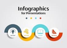 نوفر لكم خدمات التصميم والتصوير وإنتاج الفيديو