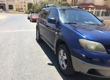 عمان البيادر