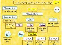 خبرة طويلة بمناهج الكويت  أوراق عمل ومراجعات