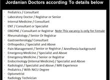Hospital in Kuwait Is looking to Hire Jordanian Doctors according To details below