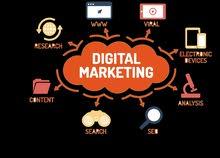 أنا مدير / خبير في مجال الدعاية و الإعلان و التسويق الرقمي لزيادة المبيعات بنسبة  200%