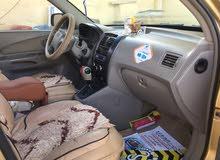 سيارة هونداي توسان