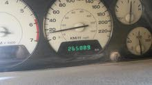 Used condition Jeep Grand Cherokee 2004 with 190,000 - 199,999 km mileage