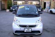 Used 2015 Smart for sale