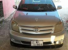 Used Toyota Scion in Jerash