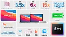مطلوب لابتوب آبل Apple Macbook Air or Pro 2020 M1
