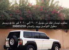 التواصل شباب يوجد واتساب 39885259