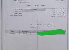ارض للبيع في ضاحية الإستقلال للإستثمار و للاسكانات قرب شارع الاستقلال عمان