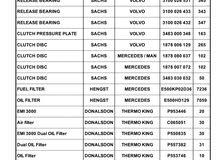 قطع غيار لشاحنات MAN Mercedes,Volvo, Thermo king...