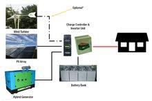 بيع وتركيب  وصيانة انظمة  الطاقة الشمسية  ومولدات الكهرباء