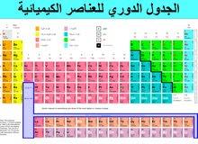 مدرس كيمياء ثانوي  بالكويت
