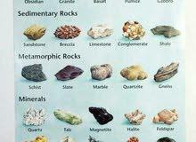 جيولوجي - QC - في سلطنة عمان