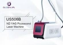 Advanced Picosecond Laser - GlobalIPL