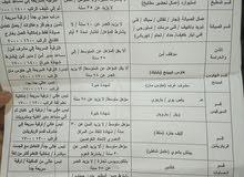 وظائف خاليه داخل القاهره وفنادق بشرم الشيخ والغردقه