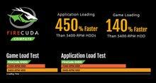 Asus FX504 core i5 8300H, GTX1050 Ti 4GB, 8GB Ram, 1TB SSHD