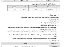 مهندس مدني خريج جامعة طرابلس