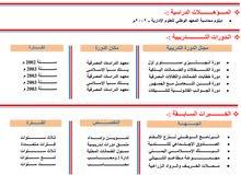 ابحث عن عمل محاسب بأي محافظة يمنية