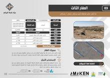 12 قطعة أرض سكني وتجاري الرياض - مزاد قمة الرياض