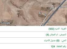 ارض للبيع في منطقه زحوم الكرك