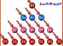 مدرس كيمياء للصفوف 10 و11 12
