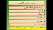 مدرس اول لغة عربية للثانوي والجامعات