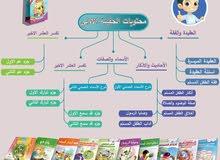 حقيبة الطفل المسلم