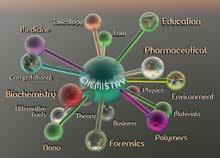 الكيمياء و العلوم