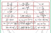 مدرس فيزياء جميع المراحل (شوف الوصف)