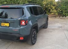 Used 2015 Jeep Renegade for sale at best price
