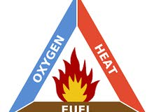 اسطونات اطفاء الحرائق ومعدات الامن والسلامه