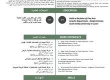مندوب مبيعات او سائق معي رخصه قيادة سعوديه وابحث عن عمل