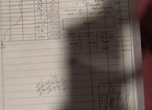 ارض للبيع في عدن