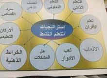 معلم لغة إنجليزية وعربي وقرآن