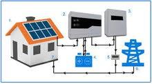 مطلوب مهندسين وفنيين كهرباء متخصصين في مجال أنظمة الطاقة الشمسية