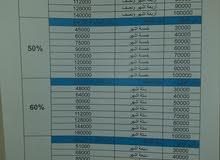 مجموعه شركات ناصر الزهراني