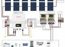 شركة ابرار للطاقة المتجددة