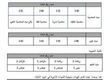 دروس تقوية منهجية لطلبة الجامعة والمعاهد العليا والشهادة الثانوية