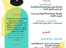 معلم لغة عربية و مدقق لغوي و مدخل بيانات