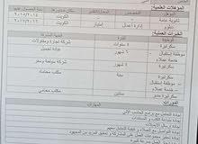 أردنية زوجة كويتي (محجبة) بحاجة لوظيفة