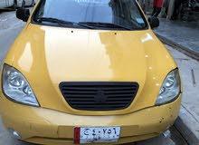 Automatic Yellow Other 2015 for sale