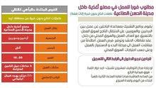 مطلوب عاملات انتاج لمدينة الحسن الصناعية