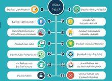 تصميم بوستات مواقع التواصل