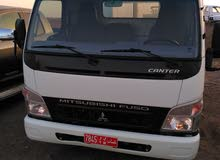 Manual Mitsubishi 2015 for sale - Used - Ibri city
