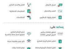 كتابة عقود ايجار المعتمدة من وزارة الاسكان