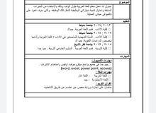 مدرس لغه عربيه ومحفظ قرآن كريم باحث عن عمل