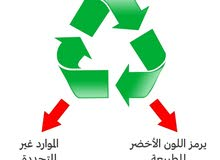 مطلوب تمويل لانشاء مصنع اعادة تدوير متطور