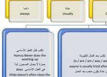 ملخصات تبسيط انجليزي للمرحلة المتوسطة