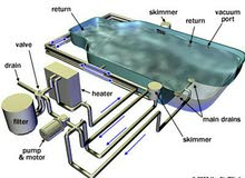 بناء احواض السباحة و تجهيز الاستراحات