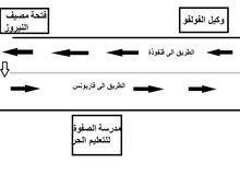 تقويات منهجية