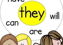 معلم لغة انجليزية متخصص بتدريس طلاب المدارس الدولية بالدمام و الخبر و الظهران